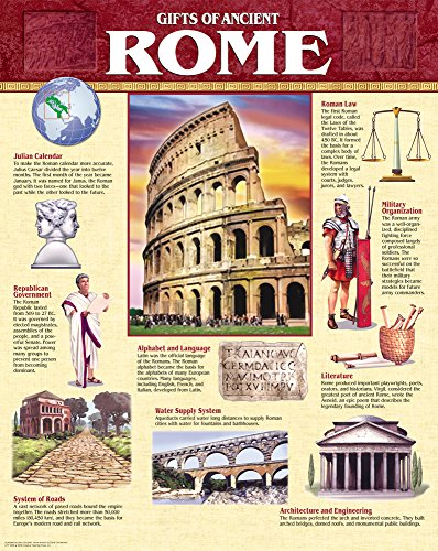 - Creative Teaching Press Gifts of Ancient Rome Chart (5559)