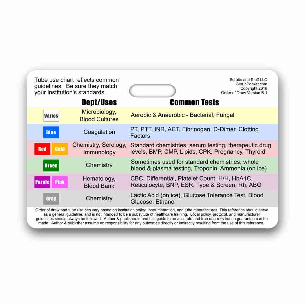 Amazon Com Order Of Blood Draw Horizontal Badge Card 1 Card