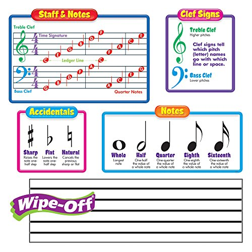 Board Music Bulletin (Music Symbols–Wipe-Off® Bulletin Board Set)
