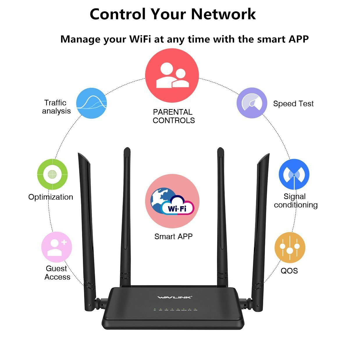 Amazon meco wifi router n300 wireless wi fi router with amazon meco wifi router n300 wireless wi fi router with smart app and 4x5dbi antennas free parental controls good for small house and office sciox Images