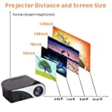 OEM G2 LED LCD (WVGA) Mini Video Projector