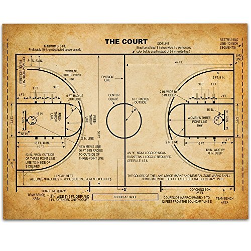 - Basketball Court Art Print - 11x14 Unframed Patent Print - Great Game Room Decor or Gift for Basketball Coaches