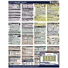 Nikon D850 Digital SLR CheatSheet (short version, laminated, instruction manual)