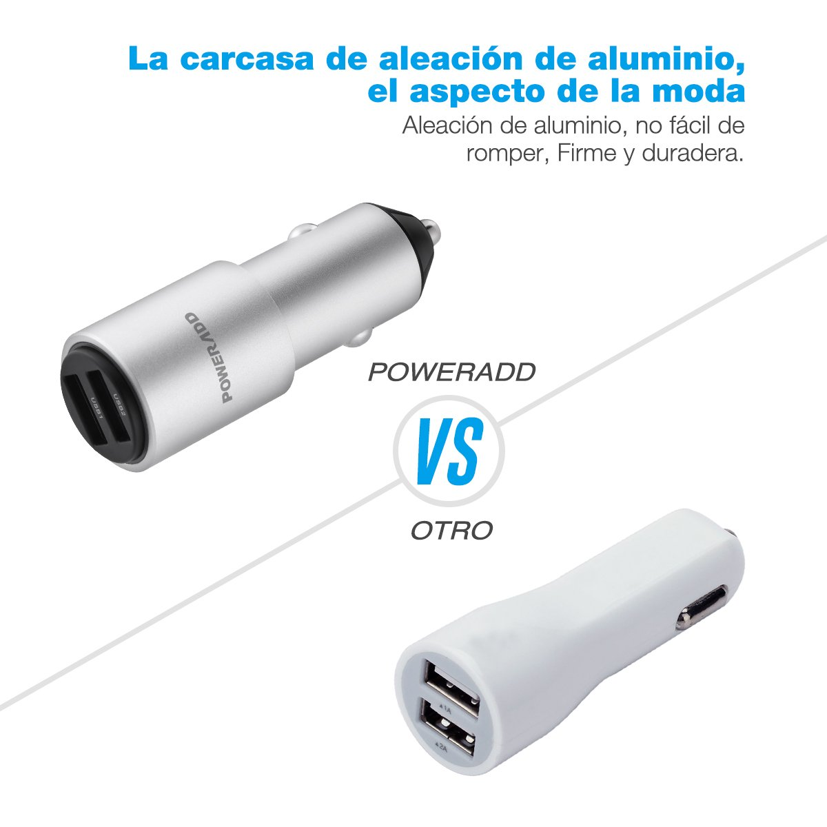 [Qualcomm Quick Charge 3.0] Poweradd 2 Puertos USB Cargador de Coche Adaptador USB con Tecnología Qualcomm QC 3.0 para Galaxy S6 Edge, Note 4, Note 5/ Xiaomi 5/ LG G5/ HTC one A9/ Nexus 6 iPhone, iPad, iPod, Samsung, otros Smartphones y Tab