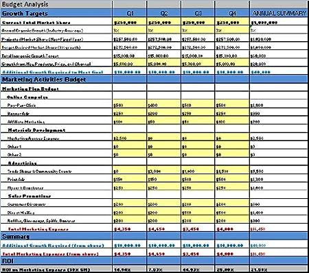 Marketingplan Erarbeiten Management Handbuch