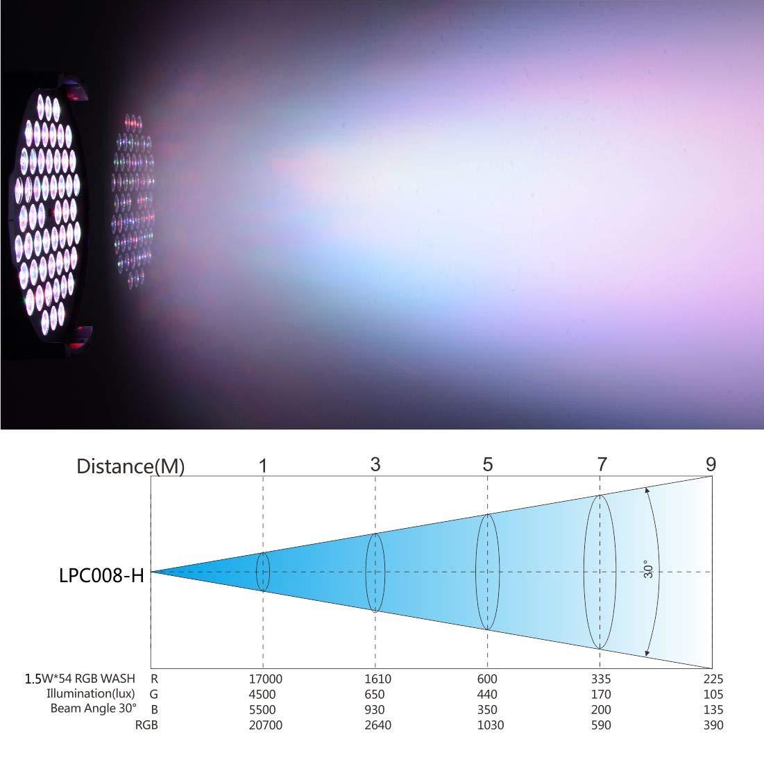 L/éclairage de partie de festival de LED 24W lumi/ères d/étape de DJ Par DMX512 activ/é par bruit command/é pour le salon de No/ël de mariage danniversaire