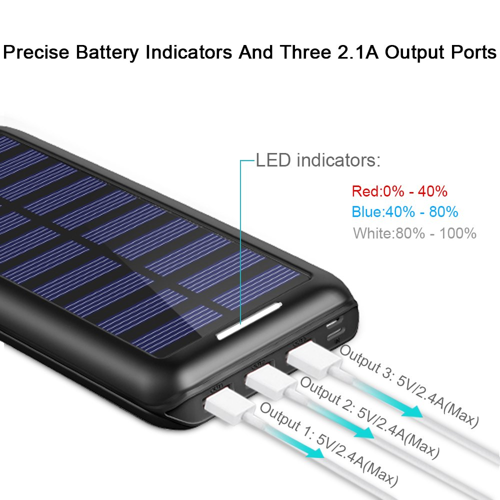 Power Bank Solar Portable Charger 24000mAh - ALLSOLAR Solar Phone charger with 3 Fast Charging USB Port and Dual Input External Battery Pack for Android Phones and All Smartphones and More(Black)