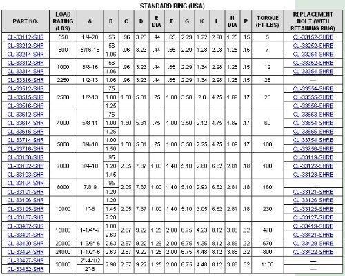 Load Rating 1000 LBS CL-1000-SHR-1 Carr Lane Manufacturing Standard Swivel Hoist Ring