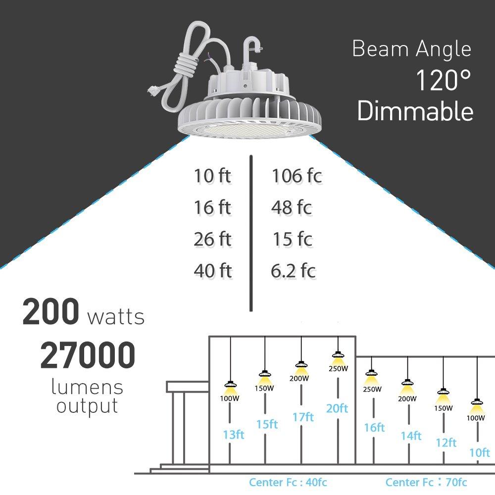 Hyperlite 5000k Led High Bay 200w Dimmable Uldlc Certification