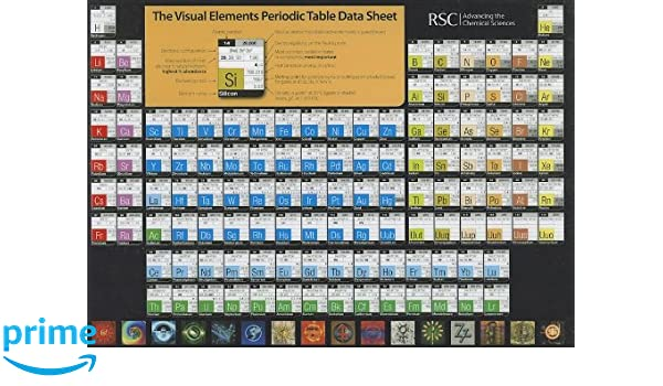 The visual elements periodic table data sheet rsc murray the visual elements periodic table data sheet rsc murray robertson 9781849730228 amazon books urtaz Gallery