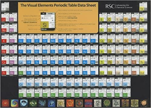 The visual elements periodic table data sheet rsc murray the visual elements periodic table data sheet rsc 1st edition urtaz Gallery