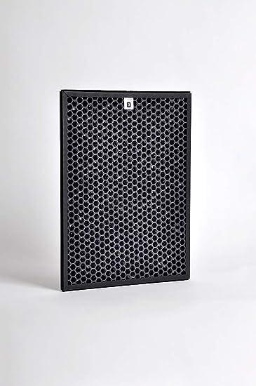 Filtro de repuesto para Philips FY1413/30, purificador de aire AC1214, AC1215, AC1217, AC2729: Amazon.es: Bricolaje y herramientas