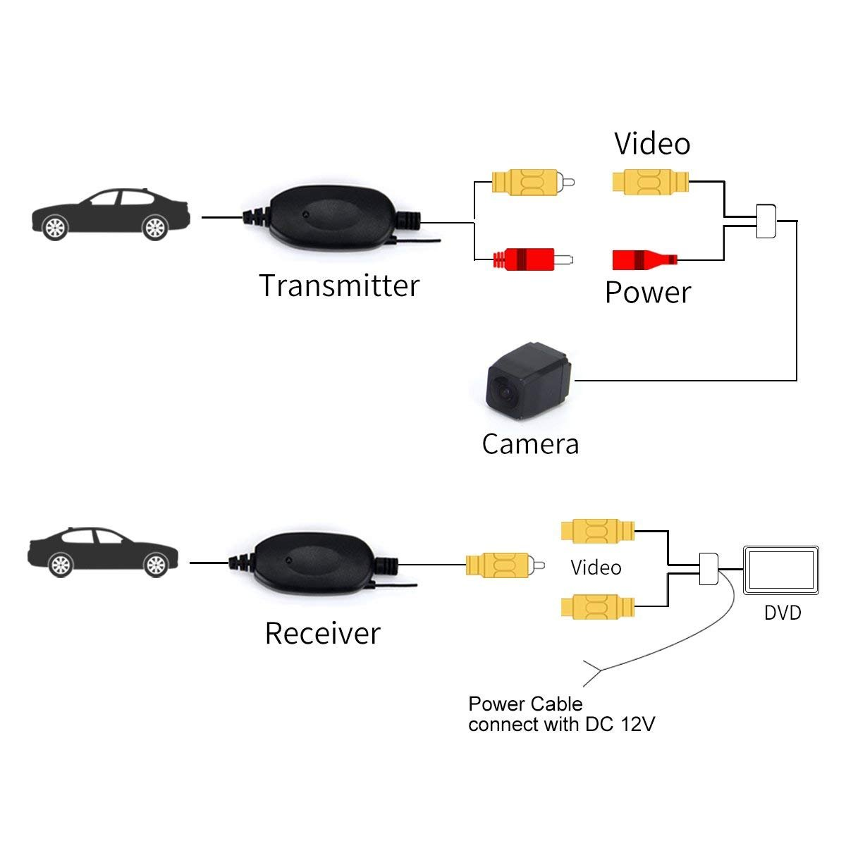 Dasaita New rear view camera 2.4G Wireless Color Video Transmitter and Receiver for The Vehicle Backup Camera Front Car Camera Only Fit with the Radio with Canbus WX001-1