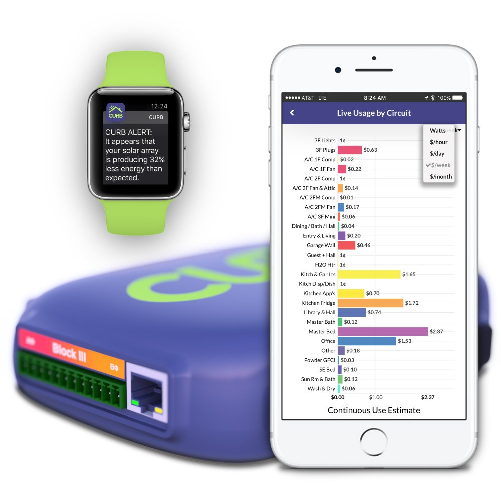 Home Electricity Monitoring System : Galleon curb home energy monitoring system solar ready