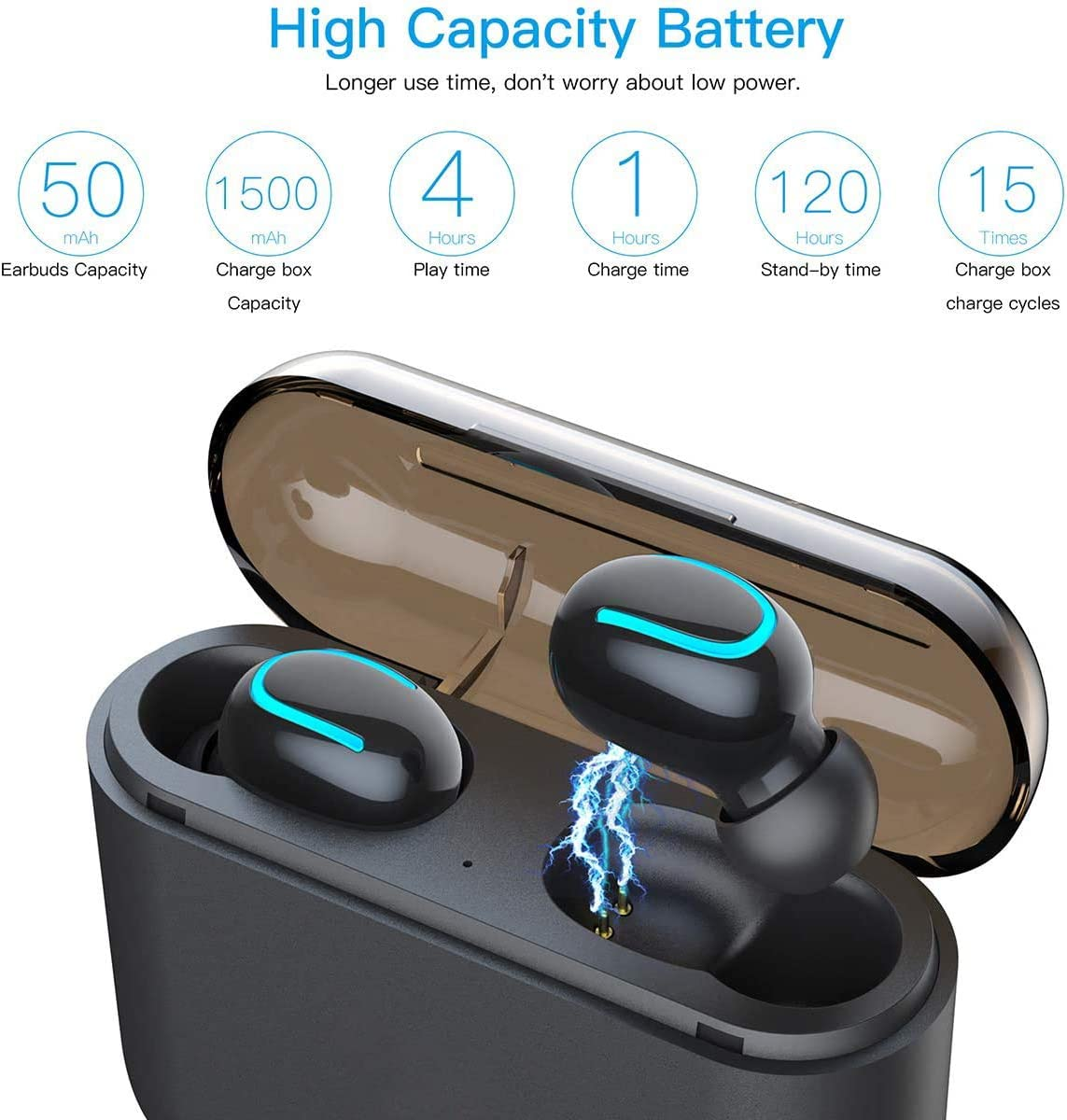 Rinino Bluetooth 5.0 Wireless Earbuds with Wireless Charging Case IPX5 Waterproof 1500mAh Portable Charging Case 6.0, Noise Cancelling Mic Headset Premium Sound with Deep Bass for Sport Black