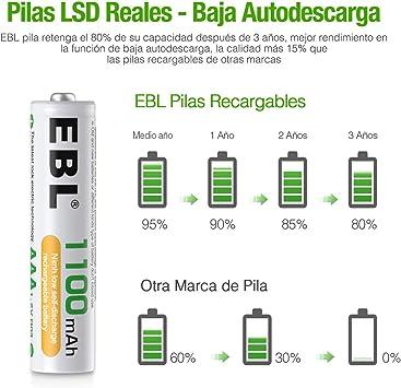 EBL 4 Piezas 1100mAh AAA Pilas Recargables Ni-MH 1200 Ciclo Alta Capacidad para Juguete Flash Mando Teléfono Fijo GPS Exterior: Amazon.es: Electrónica