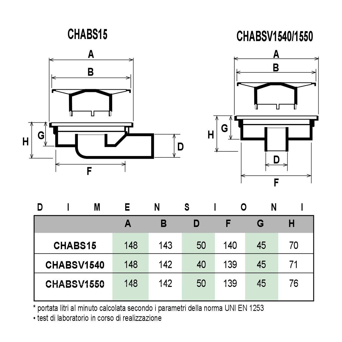 First Plast chabs15/m-y /égout sifonato en ABS avec grille 150/x 150/mm chrome