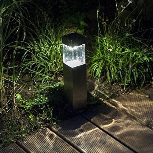 Sogrand Solar Lights Outdoor,2pcs Pack Satinless Steel,Solar Light,Landscape  Lighting,Solar Pathway Lights,for Lawn ...
