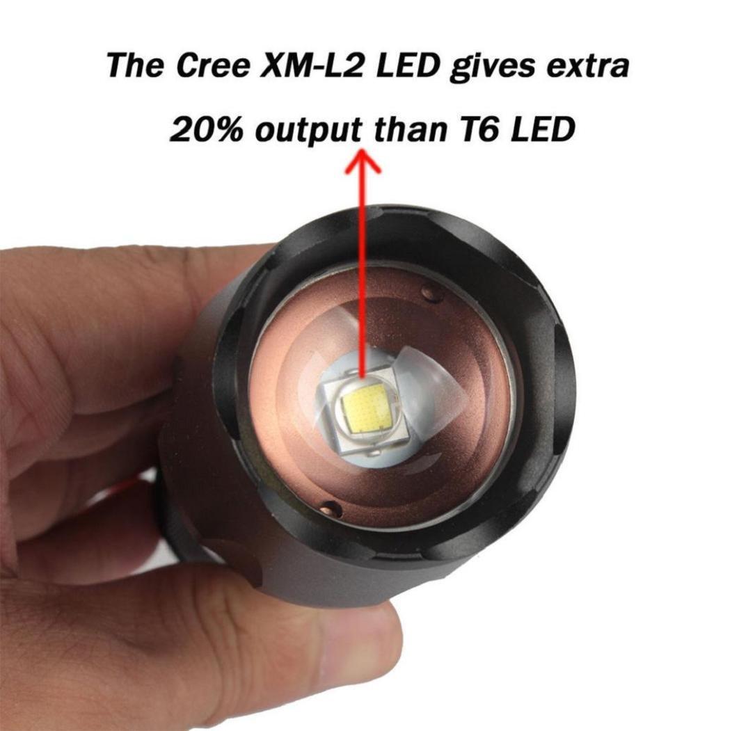 Anglewolf Powerful 6000LM X800 CREE L2 LED ZOOM Flashlight Torch 18650