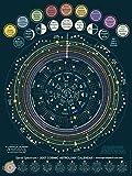 2017 Spiral Spectrum Cosmic Astrology Calendar