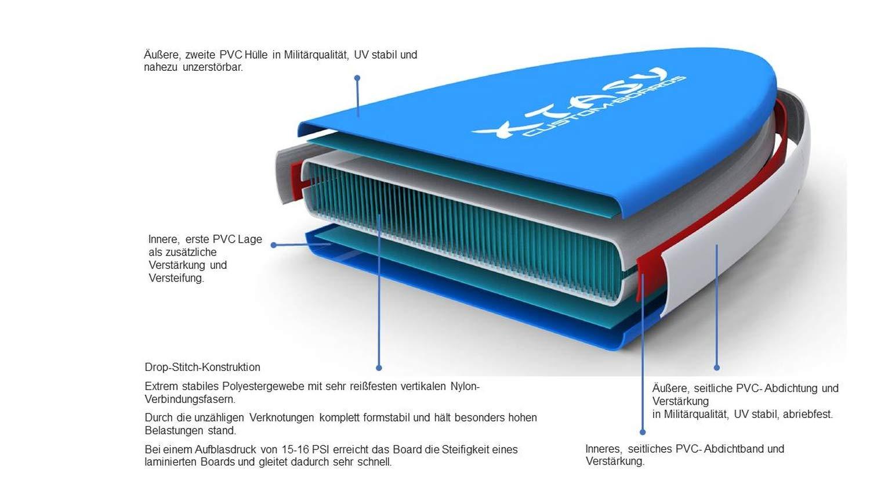 Sicherungsring 47x1.75 DIN 471 f/ür Wellen aus Edelstahl V2A 1.4122 Seegerring A2 Federstahl Sprengring St/ückzahl 2
