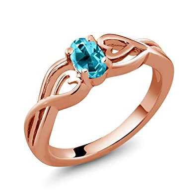 7e8a6bb8f 18K Rose Gold Plated Silver Solitaire Ring Set with Paraiba Topaz from  Swarovski (Size 5