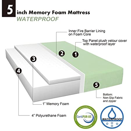 Comfort Relax Memory Foam Mattress 5 Inch Twin for Bunk Bed, Trundle Bed, Day Bed, Light Green