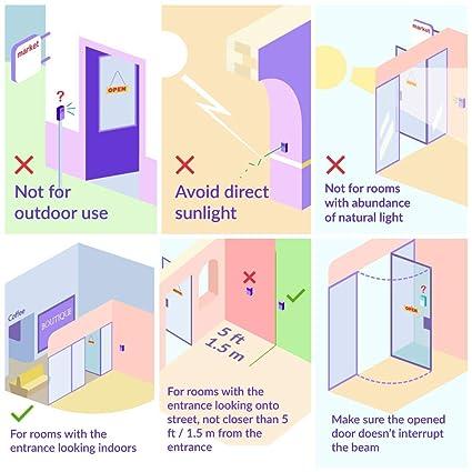 Contador de visitantes de puerta para venta al por menor Mostrar el contador de personas Sensor infrarrojo del haz inal/ámbrico