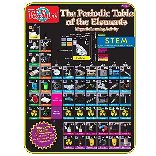 Periodic Table Activity - T.S. Shure The Periodic Table of Elements Magnetic Science Tin Stem Activity