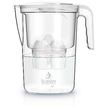 bwt wasserfilter glas