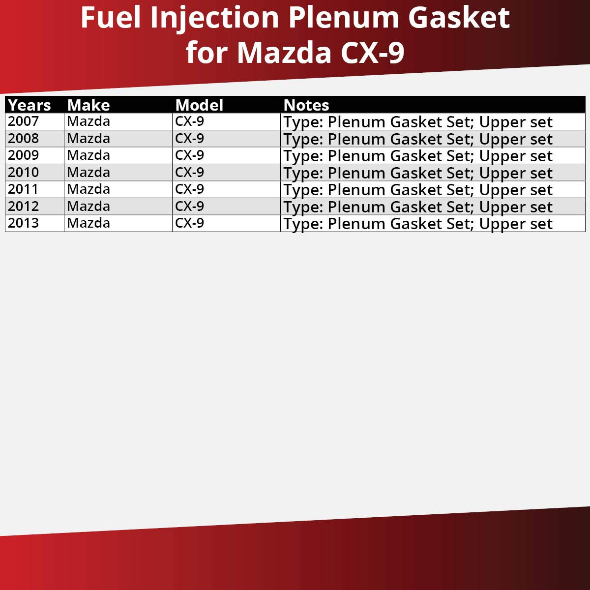 Set Sealing Gaskets Fel-Pro Fuel Injection Plenum Gasket for 2007-2013 Mazda CX-9 FelPro