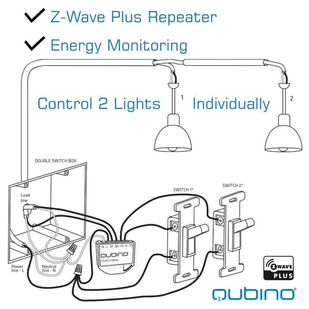 QUBINO Flush ZMNHBD3 Z-Wave 2 relays - the smallest: Amazon ... on