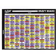 2017 Fantasy Football Draft Board Kit - 12 Team