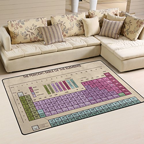WellLee Area Rug,The Periodic Table of Elements Floor Rug Non-Slip Doormat for Living Dining Dorm Room Bedroom Decor 31x20 Inch -