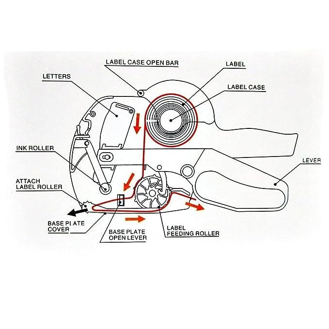 Tksatr 8 Digits Price Numerical Tag Gun Label Maker Mx5500 Eos With