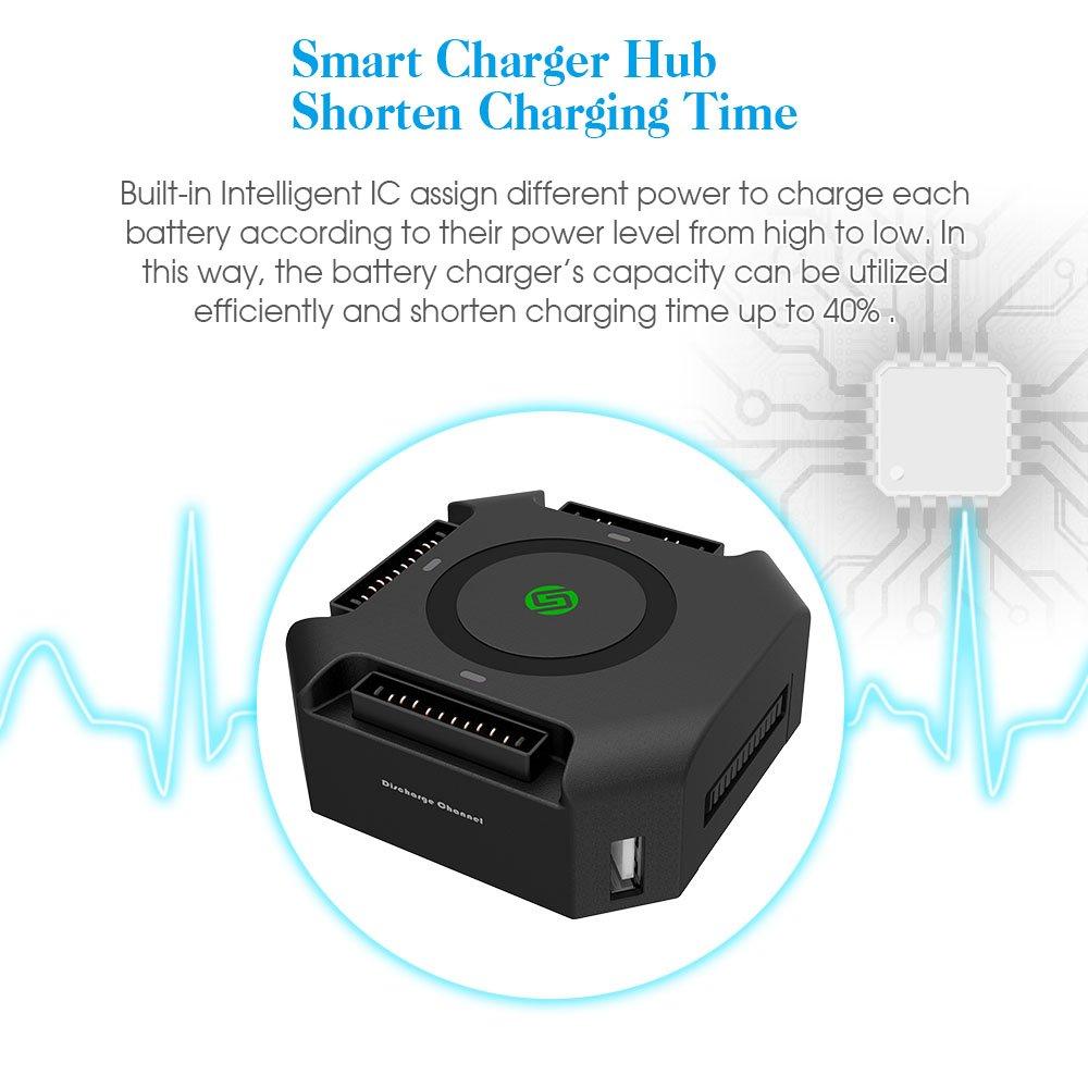 Smatree 80W Adattatore di Batteria Rapido Intelligent Caricabatterie Multiplo per DJI Mavic Pro con Funzione di Convertire la Batteria in Caricatore Portatile batterie e telecomando non inclusi
