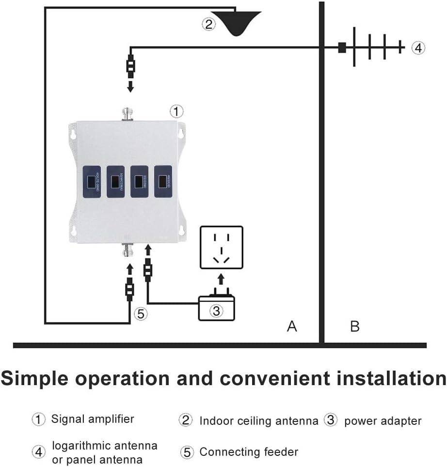Kafuty-1 Amplificador de señal de teléfono móvil gsm 900 ...