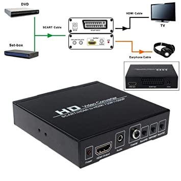 Scart to HDMI TLT Retail HDMI to HDMI Converter Box 720P 1080P HD Video Converter Adapter