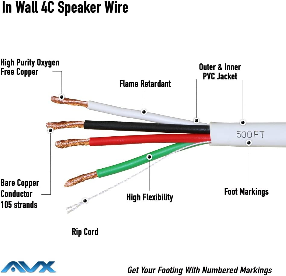 100 Feet 14 AWG CL2 Rated 4-Conductor High Purity Oxygen Free Copper Speaker Wire 110-2000 AVX Audio