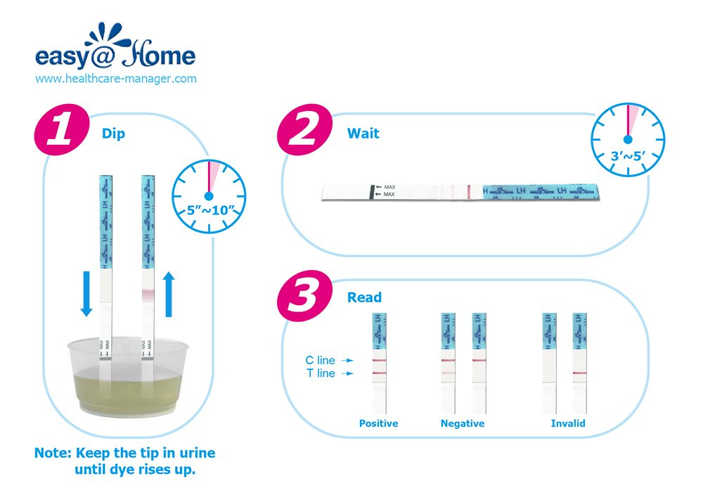 Easy@Home 25 Ovulation Test Kit Powered by Premom Ovulation