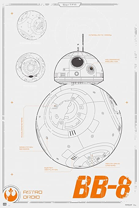Amazon star wars the force awakens bb 8 blueprint 24x36 poster star wars the force awakens bb 8 blueprint 24x36 poster malvernweather Image collections