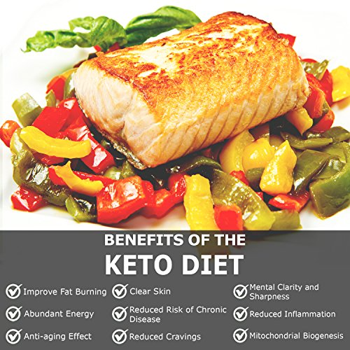 Ketone Keto Urine Test Strips. Lose Weight, Look & Feel Fabulous on a Low Carb Ketogenic or HCG Diet. Get Your Body Back! Accurately Measure Your Fat Burning Ketosis Levels by Just Fitter (Image #9)