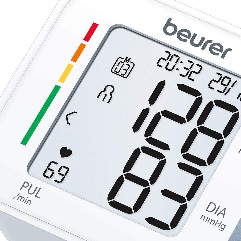 Beurer BC28 - Tensiómetro de muñeca, color blanco: Amazon.es ...