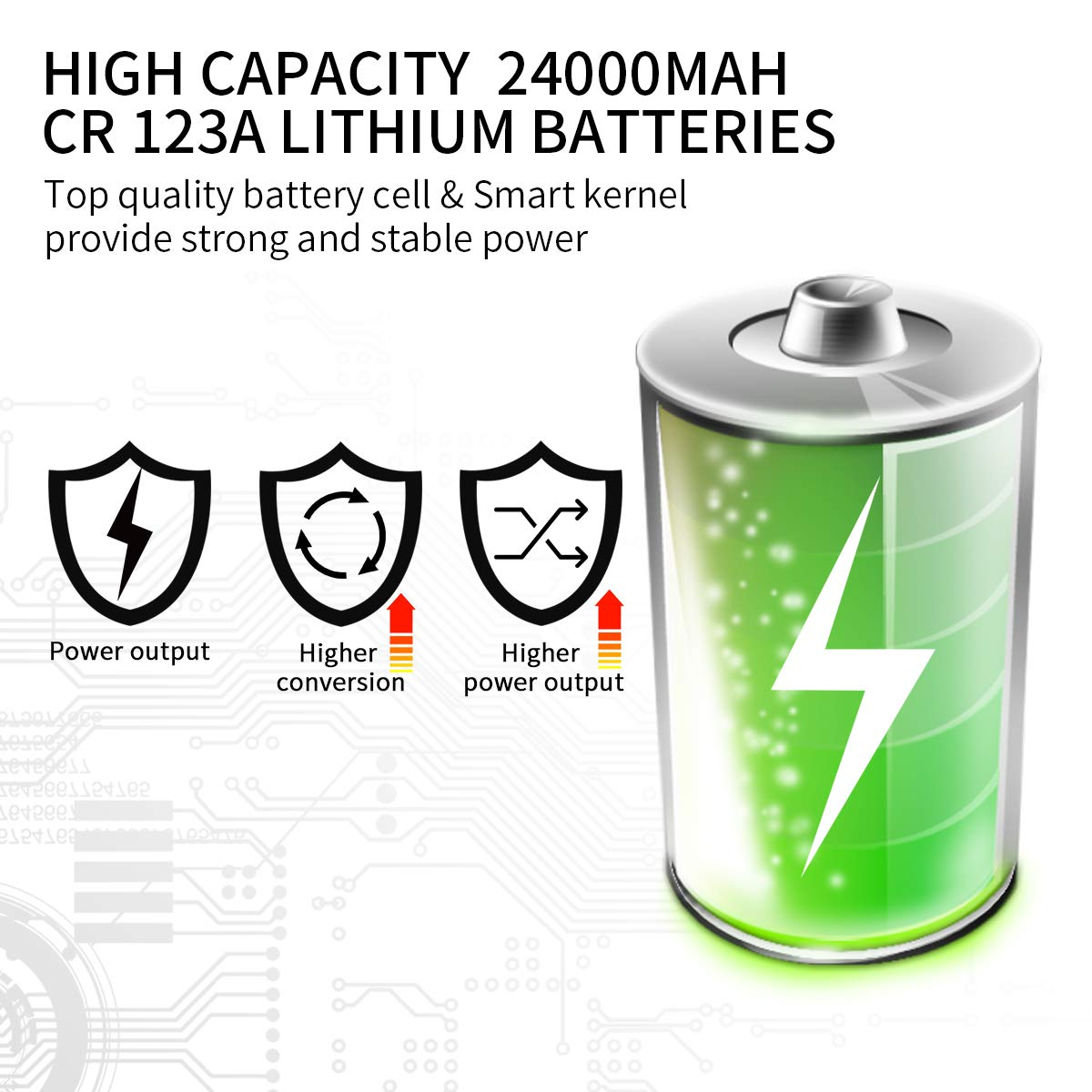 CR123A 3V Lithium Batteries 16 Pack, High Capacity 1500mAh Non-Rechargeable CR123A Battery PTC Protected for Flashlight, Camera, Toys, Alarm System (Not Compatible with Arlo Cameras)