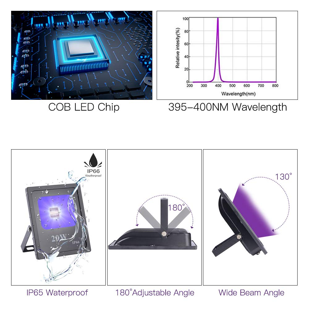 Black Light InBrave 3W x 6 LEDs UV Bar Black Light Fixture for Party Club DJ Stage Lighting Metal Housing Black