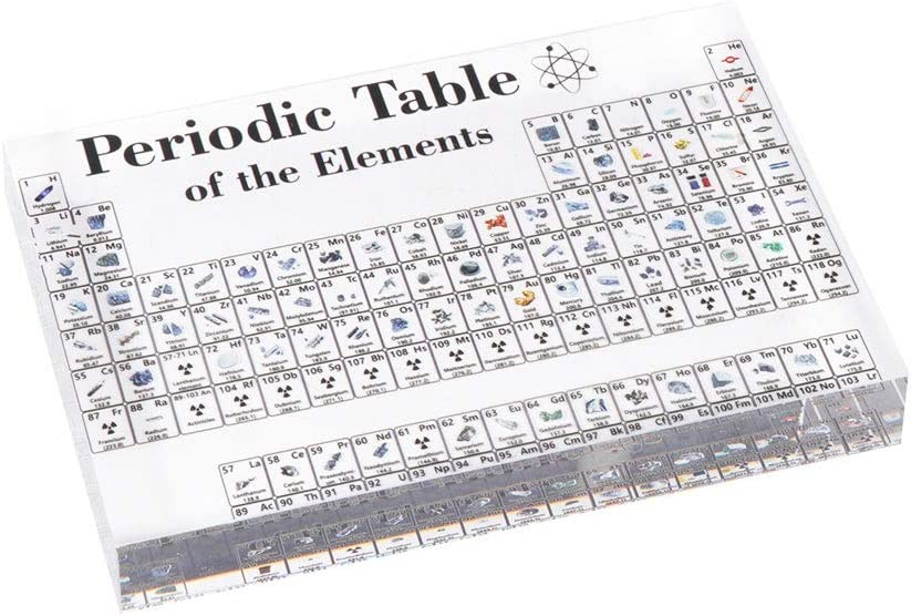 Periodic Table Display, Vangonee Acrylic Board Desktop Chemical Element Display Plate for Kids Teaching School Day Birthday Gifts