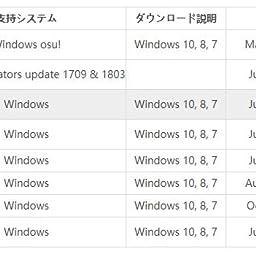 Amazon Purchase Hoyoyo Your Japan Proxy Purchasing Assistant