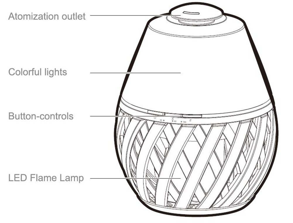 Sumaote LED Flame Lamp Aroma Diffuser, Torch Atmosphere Light With LED Flicker Yellow Dancing Light & Aroma Diffuser 150ml Humidifier Oil Diffuser with Timing Function for Spa Bedroom Babyroom by Sumaote (Image #9)