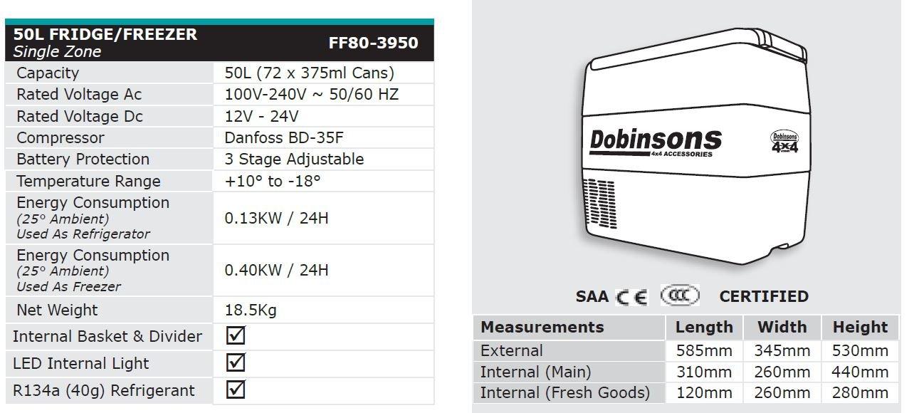 Amazon.es: dobinsons 4 x 4 12 V portátil nevera congelador gama