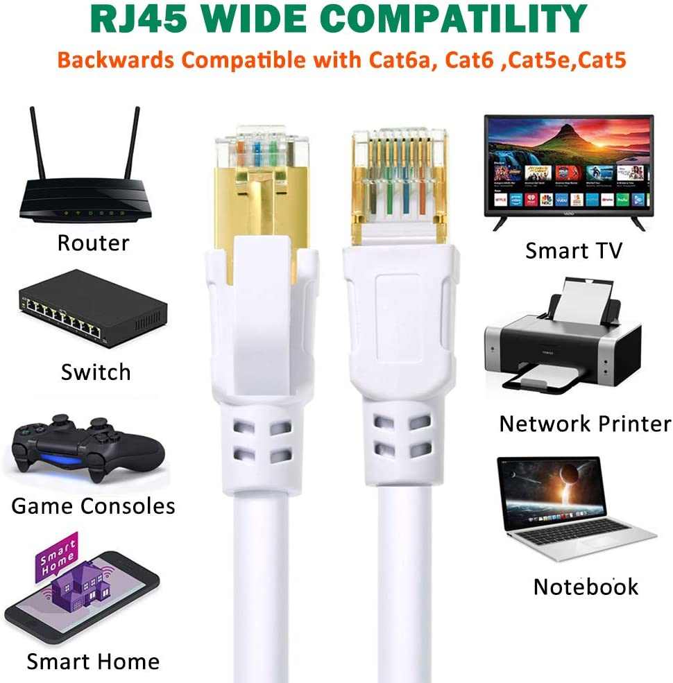 WHITE 50FT Ethernet Cable Cat 8 High Speed Shielded Network Gigabit Internet Cables 2000Mhz 40GB SSTP Patch Cord Wire with Gold RJ45 Connector Best Cat8 LAN Cables for Gaming,PS4,Xbox,Smart Office